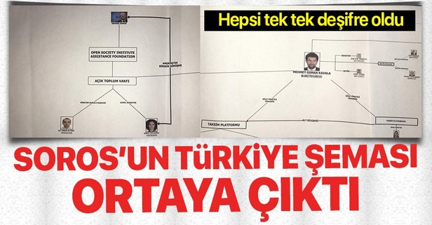 Başsavcılık, Soros'un Türkiye şemasını çıkardı