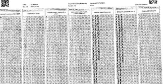 İşte İstanbul'da sandık sonuç görüntüleri ve geçersiz oylar