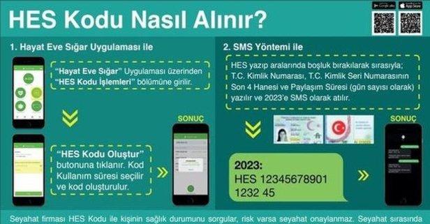 E-Devlet HES kodu nasıl alınır? Telefondan SMS HES kodu alma yolları! Hızlı HES kodu alma!