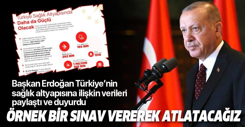 Başkan Erdoğan'dan virüsle mücadele mesajı: Örnek bir sınav vererek atlatacağız