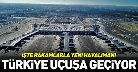 İstanbul Yeni Havalimanı ile birlikte Türkiye uçuşa geçecek
