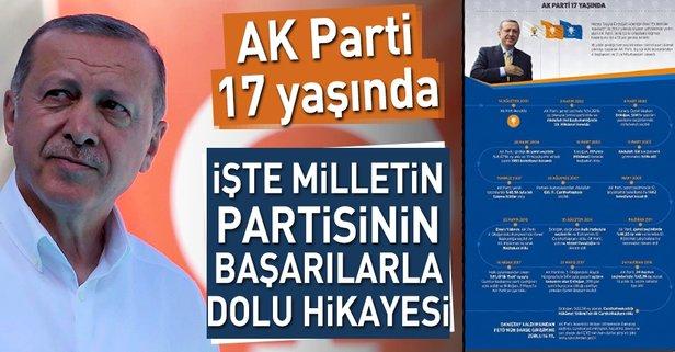 AK Partinin başarılarla dolu 17 yılı!