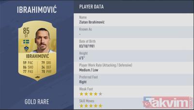 FIFA 19'un en iyi 100 futbolcusu!