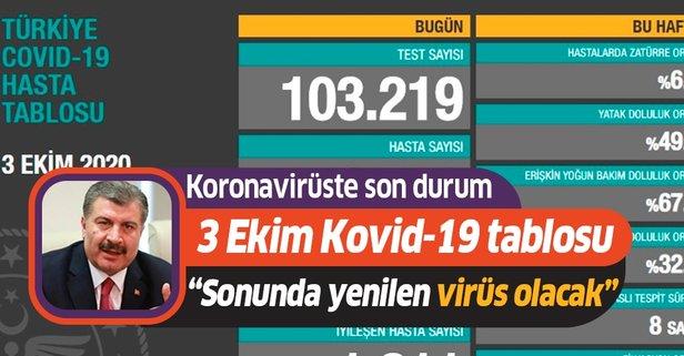 İşte 3 Ekim koronavirüs tablosu