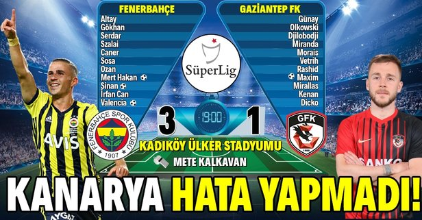 Fenerbahçe evinde galip!