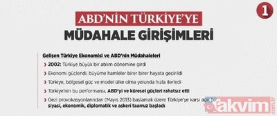 ABD'nin Türkiye'ye müdahale girişimleri