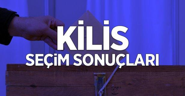 31 Mart Kilis yerel seçim sonuçları