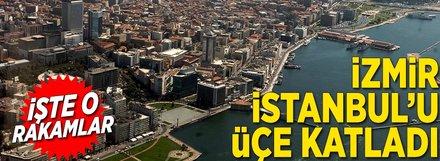 İzmir İstanbul'u üçe katladı