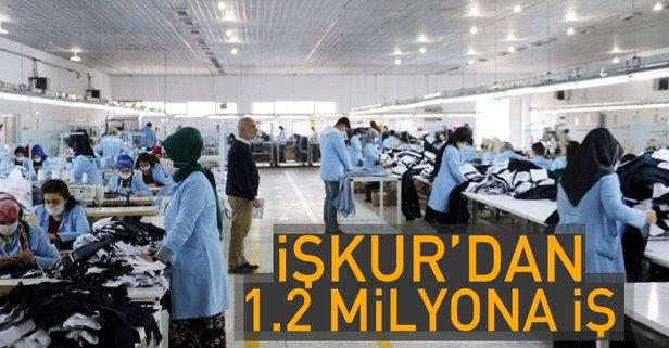 1.2 milyona iş