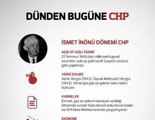 İşte CHP'nin kirli tarihi