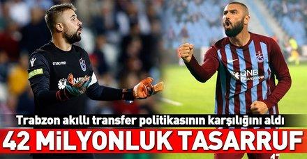 Trabzonspor'da 42 milyonluk tasarruf