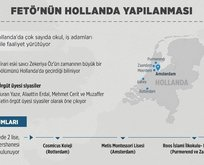 Hollandanın skandal soykırım kararının arkasından FETÖ çıktı!