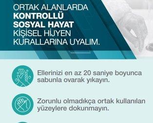 Sağlık Bakanlığı'ndan koronavirüsle mücadele kapsamında sektörlere özel afiş! İşte detaylar...