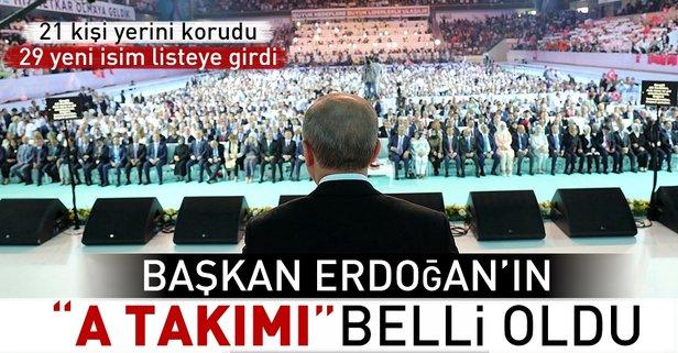 AK Partinin yeni MKYKsı belli oldu!