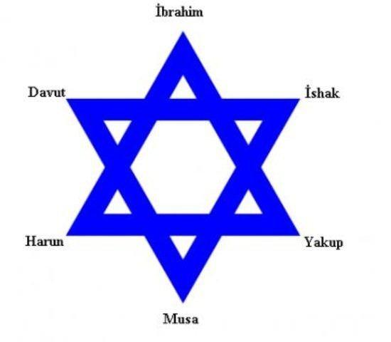 altı köşeli David/Davut Yıldızı' ile ilgili görsel sonucu