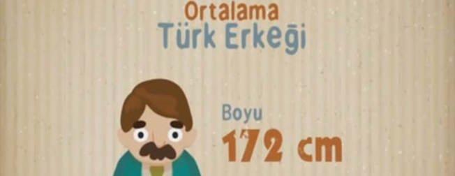 Türk insanı hakkında ilginç bilgiler