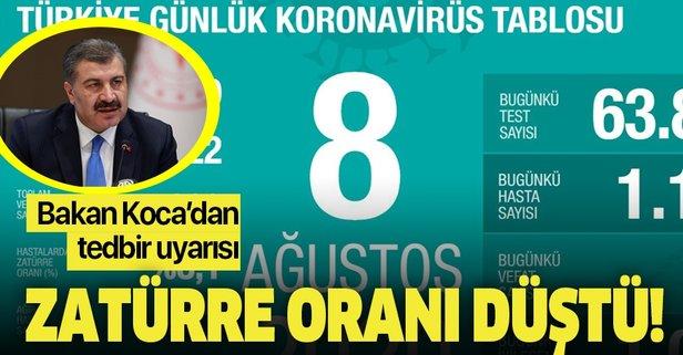 Bakan Koca 8 Ağustos vaka sayısını açıkladı