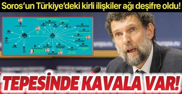 İşte Soros'un Türkiye ağı