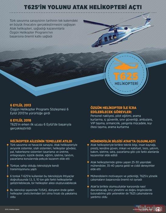 T625 helikopterinde yerli sanayi imzası