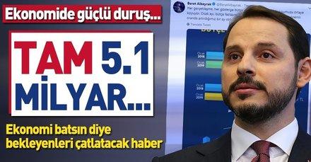 Bakan Albayrak açıkladı: Faiz dışı fazlayı önemli oranda artırdığımız bir ay oldu