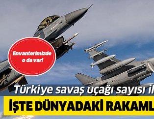 Hangi ülkenin kaç tane savaş uçağı var? Türkiye savaş uçağı sayısı açıklandı