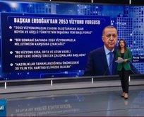 Türkiye'nin 2053 vizyonunda neler olacak?