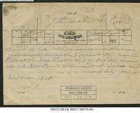 Fahrettin Paşa'nın kahramanlığı Osmanlı belgelerinde