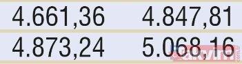 Emekli son dakika zam hesabı tamam! İşte SSK ve Bağ-Kurluların güncel maaşları ve emekli Temmuz zam oranı