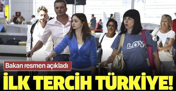 gözü Türkiye'de