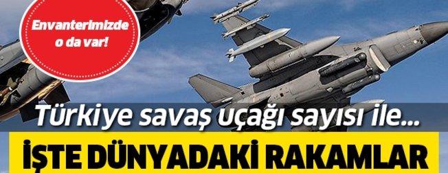 Türkiye savaş uçağı sayısı kaç tane! İşte o liste açıklandı