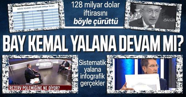 Ο Αντιπρόεδρος του AK Party Nurettin Canikli αμφισβήτησε το ψέμα των 128 δισεκατομμυρίων δολαρίων, το οποίο διεξήγαγαν από κοινού η CHP και η FETO