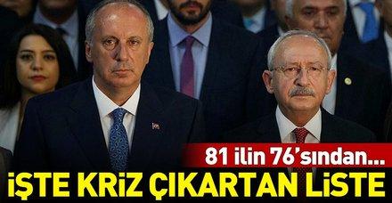 İşte CHP'de krize neden olan imza listesi