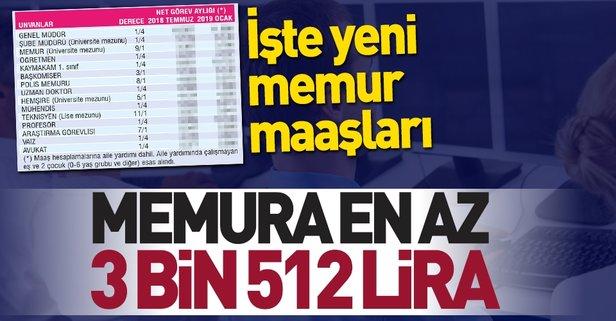 Memura en az 3 bin 512 lira