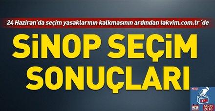 Sinop seçim sonuçları! 2018 Sinop  seçim sonuçları... 24 Haziran 2018 Sinop  seçim sonuçları ve oy oranları...