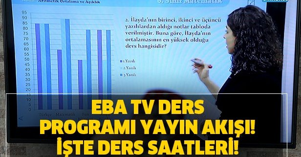 Eba Tv Ders Programi Turkce Matematik Din Kulturu Ingilizce