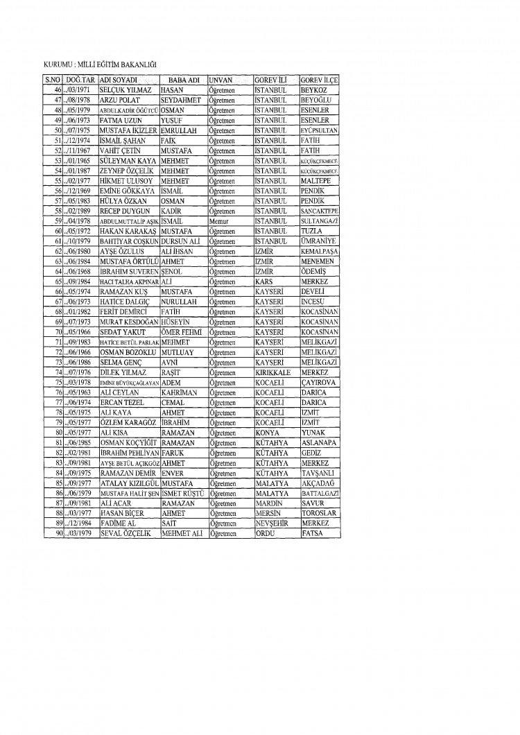 Yeni KHK ile ihraç ve iadelerin tam listesi
