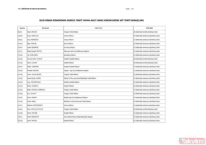 HSKdan 3 bin 784 hakim ve savcıya terfi