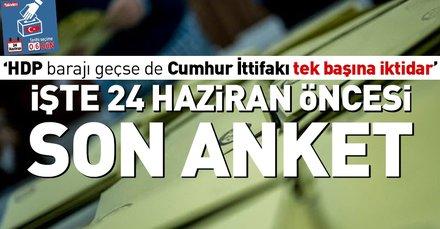24 Haziran seçimleri öncesi son anket sonuçları açıklandı! AK Parti ve Cumhurbaşkanı Erdoğan'ın 24 Haziran'daki oy oranı ne olacak?