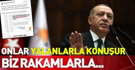 Başkan Erdoğan enflasyon rakamlarına ilişkin Twitter üzerinden açıklama yaptı