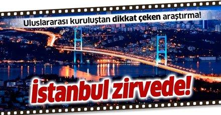 Uluslararası kuruluştan dikkat çeken araştırma! İstanbul 131,6 milyar dolar marka değeri ile zirvede
