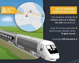 Demir İpek Yolunda seferler 30 Ekimde başlıyor