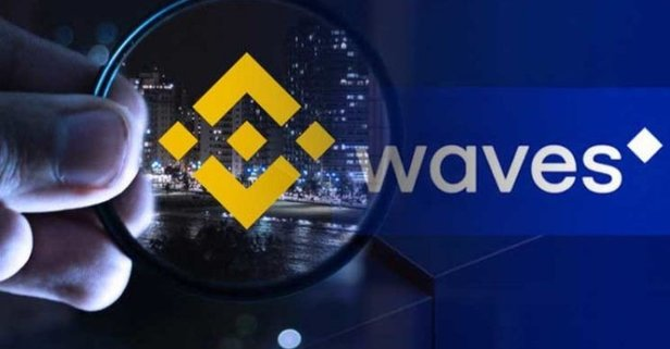 Waves coin neden yükseldi? 4 Mayıs WAVES analiz ve yorum grafiği!