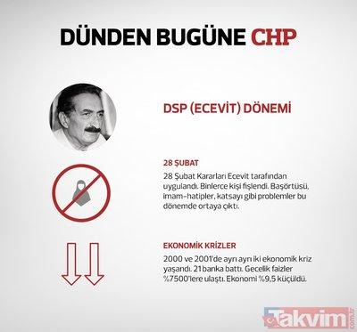 İşte CHPnin kirli tarihi