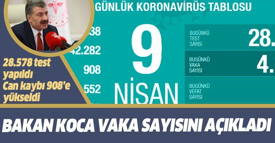 Son dakika: Sağlık Bakanı Fahrettin Koca 9 Nisan koronavirüs vaka sayılarını açıkladı