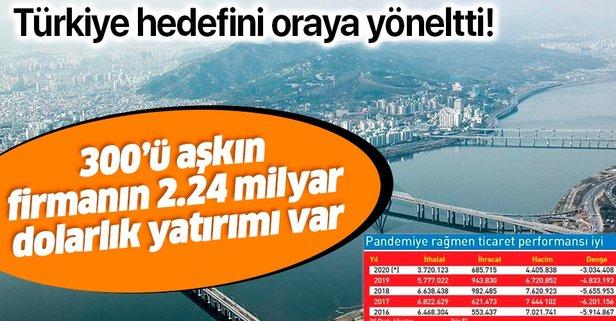 Türkiye'nin hedef pazarlarından Güney Kore