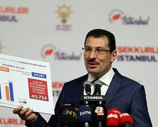 AK Parti'den itirazlara ilişkin flaş açıklama