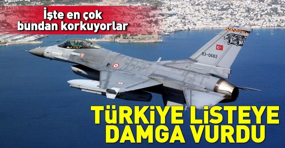 Türkiye'nin kaç tane savaş uçağı var?