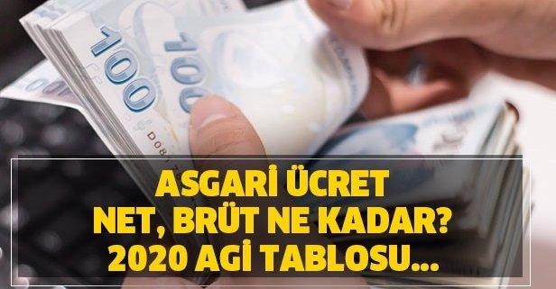 2020 evli çocuklu bekar AGİ tablosu! Asgari ücret net brüt...