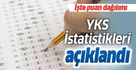 YKS istatistikleri açıklandı... YKS'de 9 şampiyon var