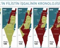 Kudüse uzanan her eli İstanbula uzanmış sayarız